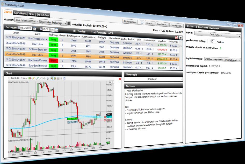 Trades Buddy - Das clevere Trading Tagebuch
